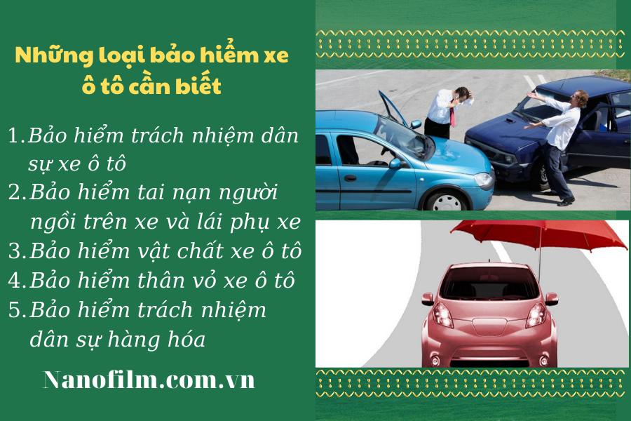 bảo hiểm ô tô