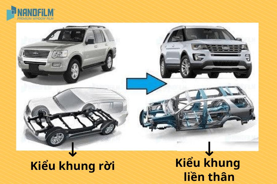 phân biệt xe Crossover và SUV