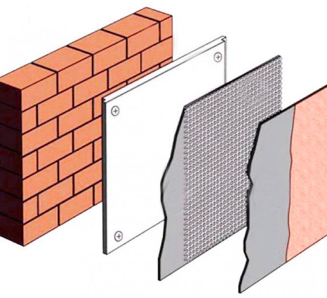 5 Cách Hot Nhất Cách Nhiệt Vách Tường