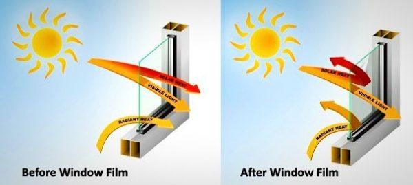 Chống nắng hiệu quả nhờ phim cách nhiệt